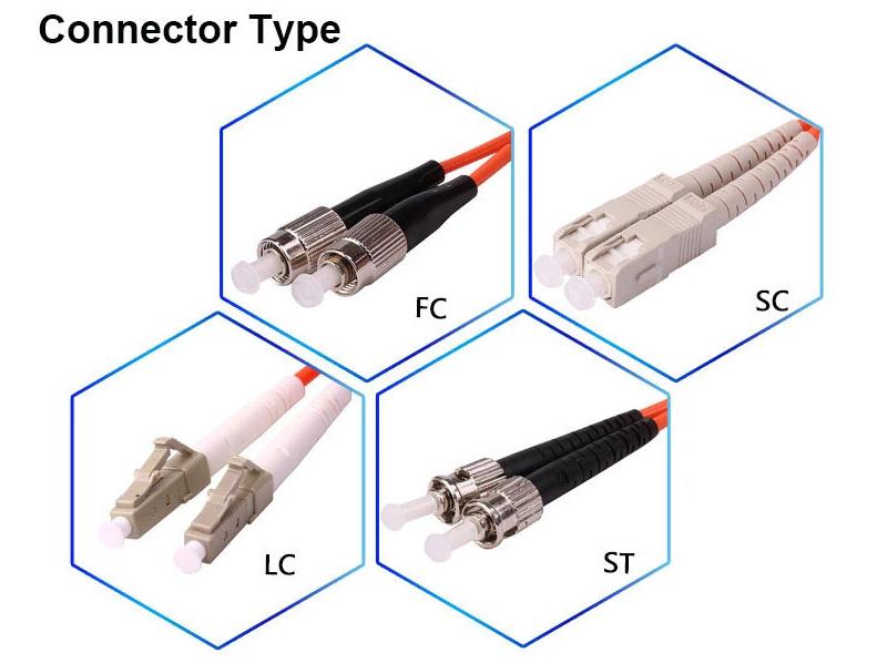 SC FC connectors Patch cords