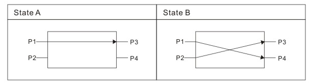 2x2B Mechanical Optical Switch 5V Latching/Non-Latching